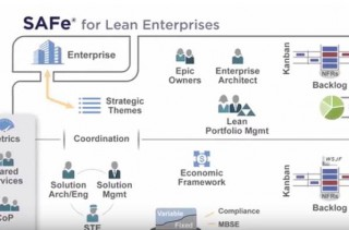 What's New in SAFe (Scaled Agile Framework) V4.5?